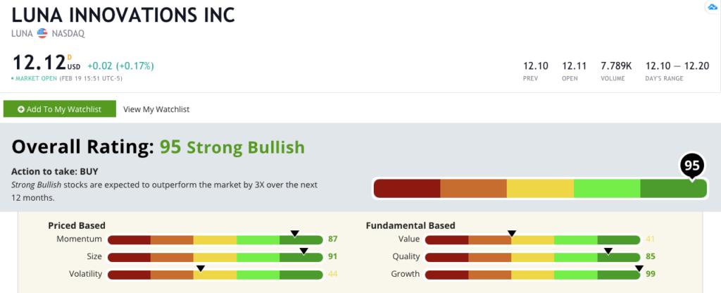 Luna stock rating